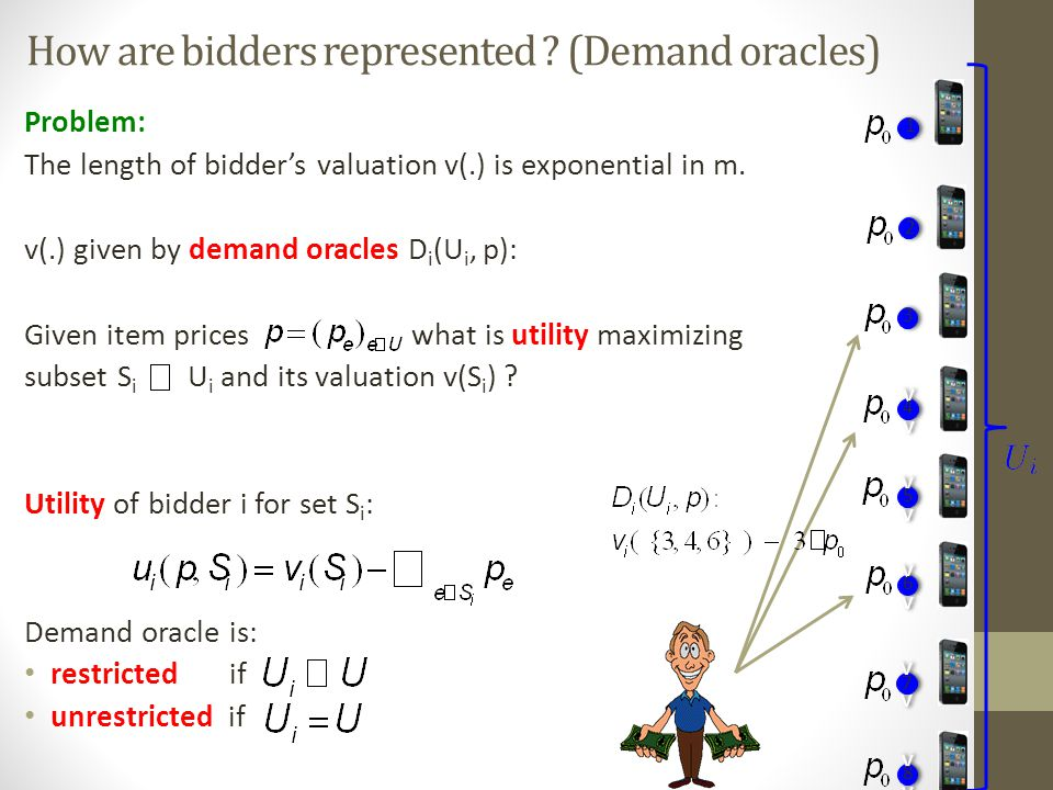 How are bidders represented (Demand oracles)