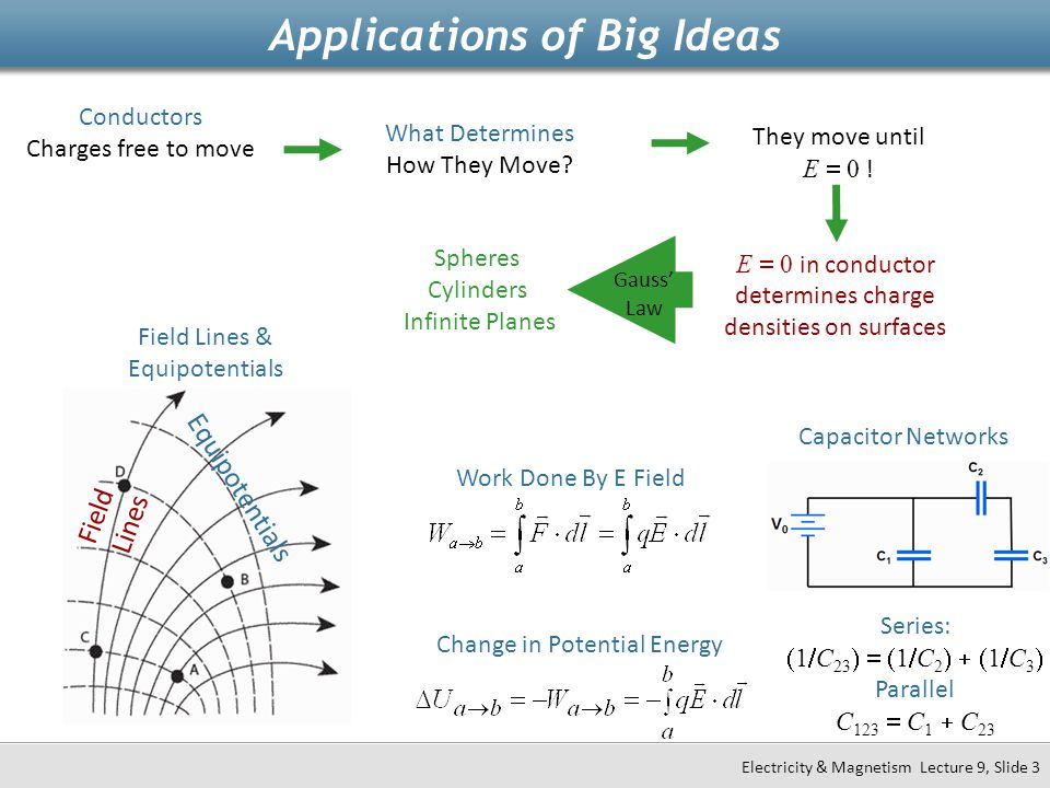 Applications of Big Ideas