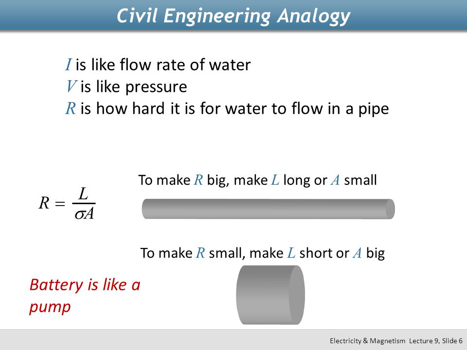 Civil Engineering Analogy