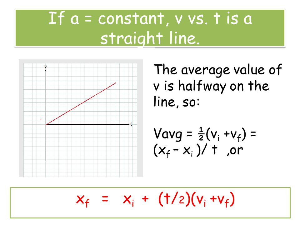 If a = constant, v vs. t is a straight line.