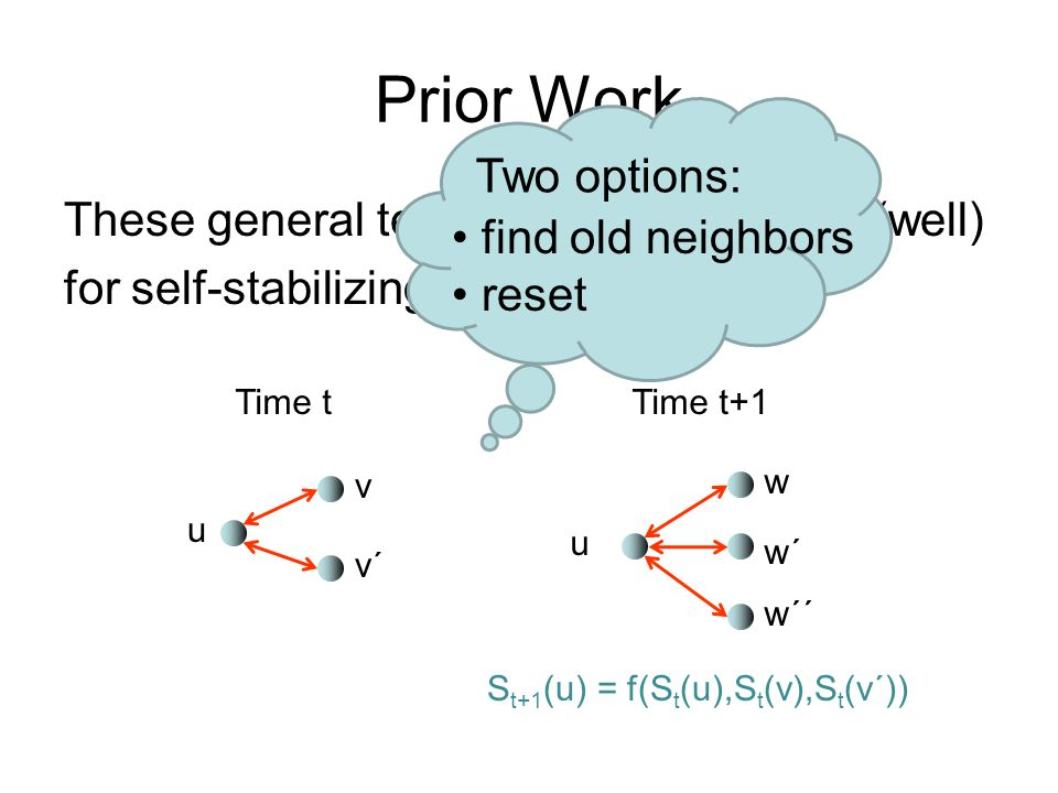 Prior Work Two options: