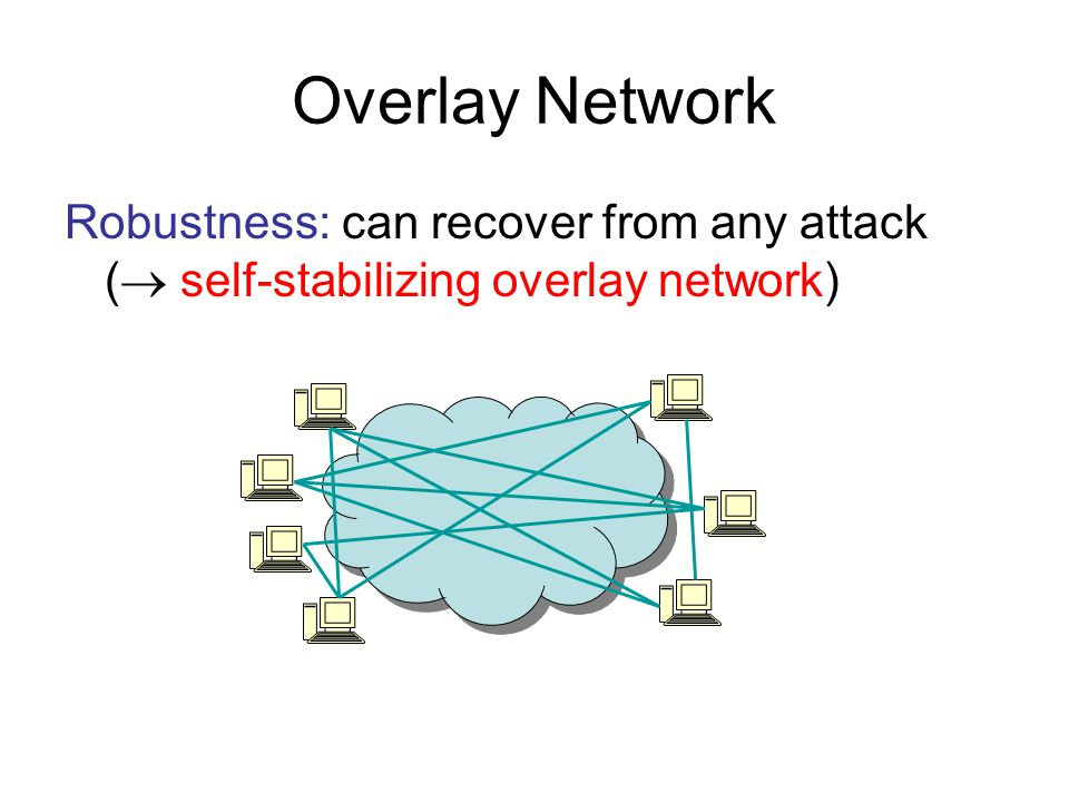 Overlay Network Robustness: can recover from any attack ( self-stabilizing overlay network)