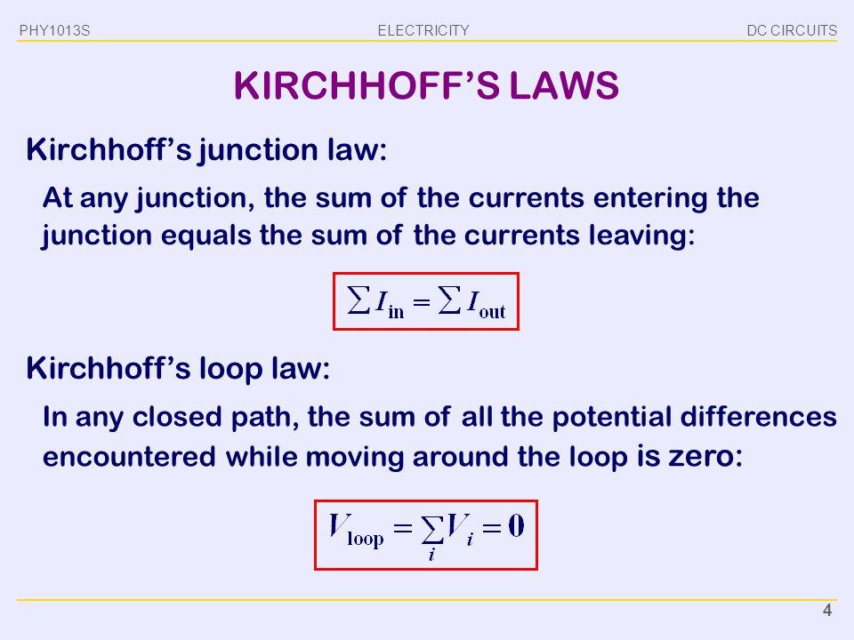 KIRCHHOFF'S LAWS Kirchhoff's junction law: Kirchhoff's loop law: