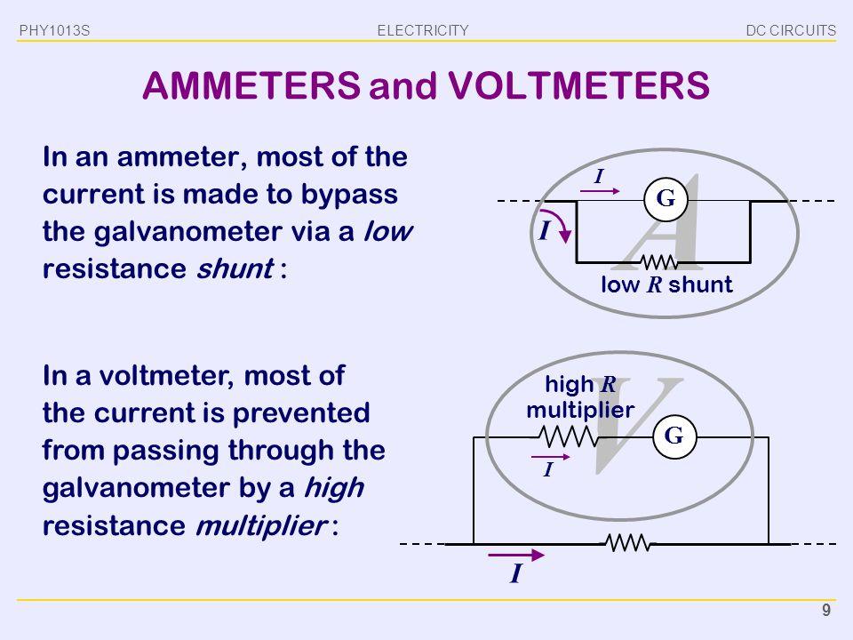 AMMETERS and VOLTMETERS