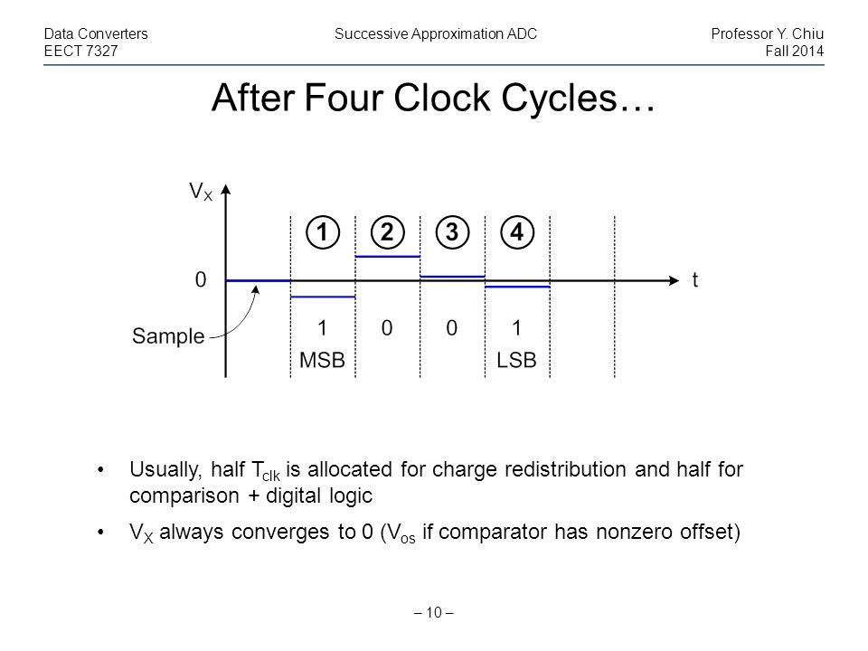 After Four Clock Cycles…