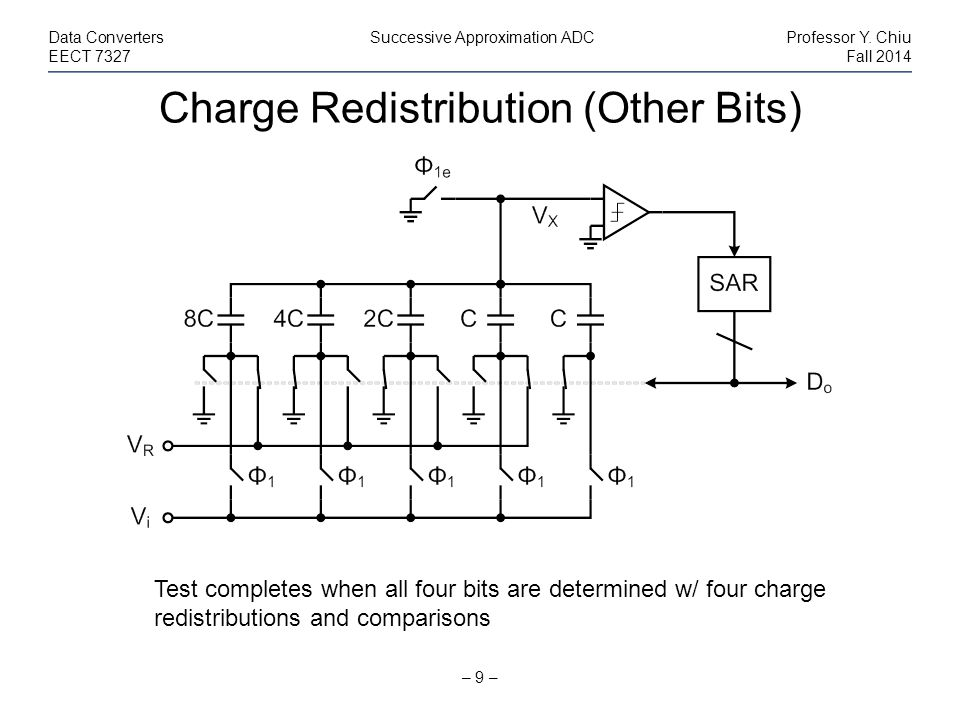 Charge Redistribution (Other Bits)