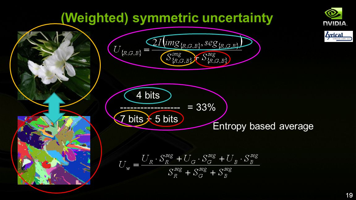 (Weighted) symmetric uncertainty