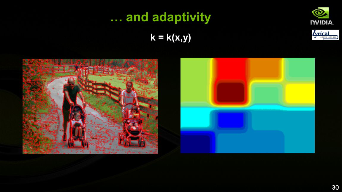 … and adaptivity k = k(x,y)