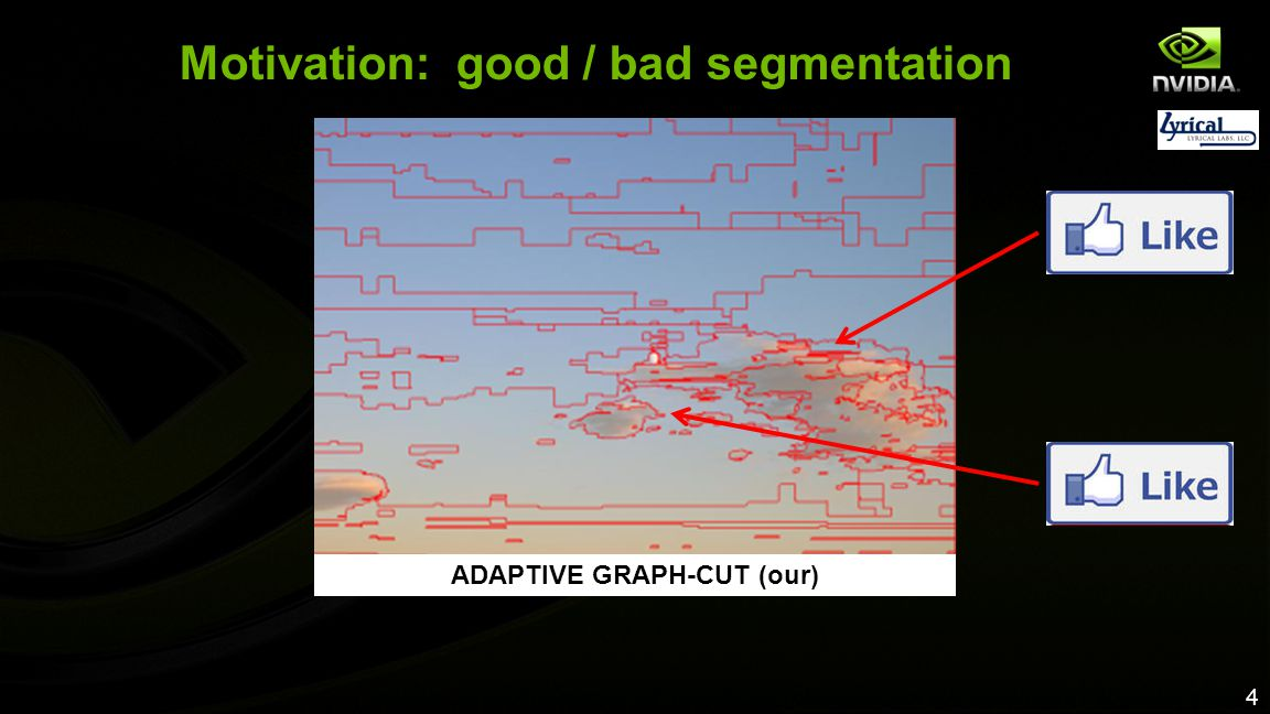 Motivation: good / bad segmentation