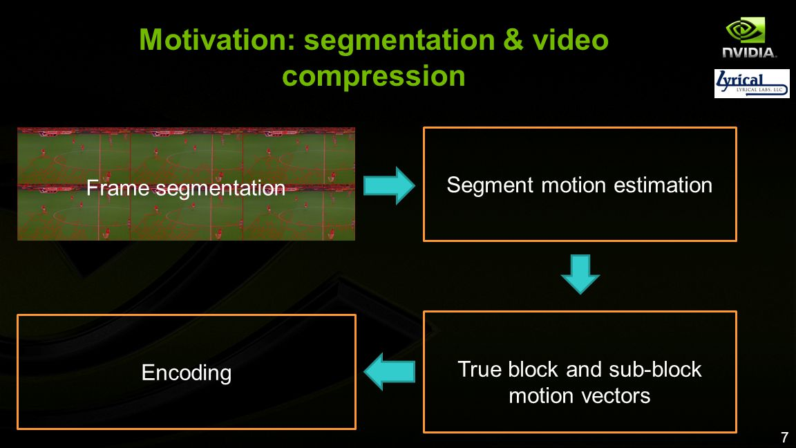 Motivation: segmentation & video compression