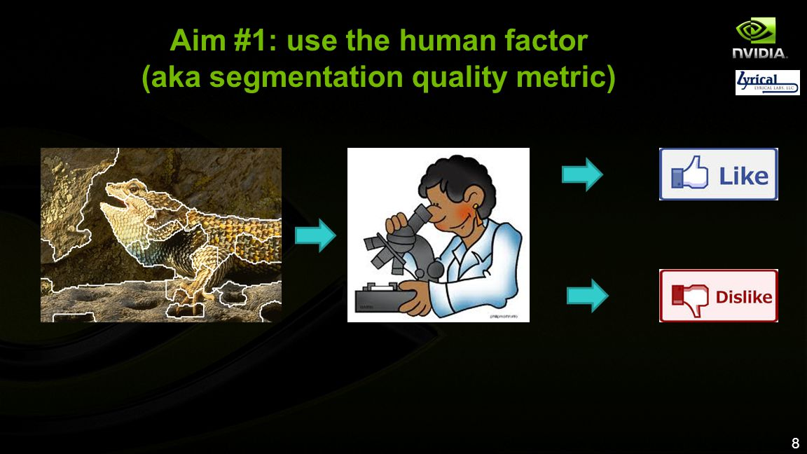 Aim #1: use the human factor (aka segmentation quality metric)