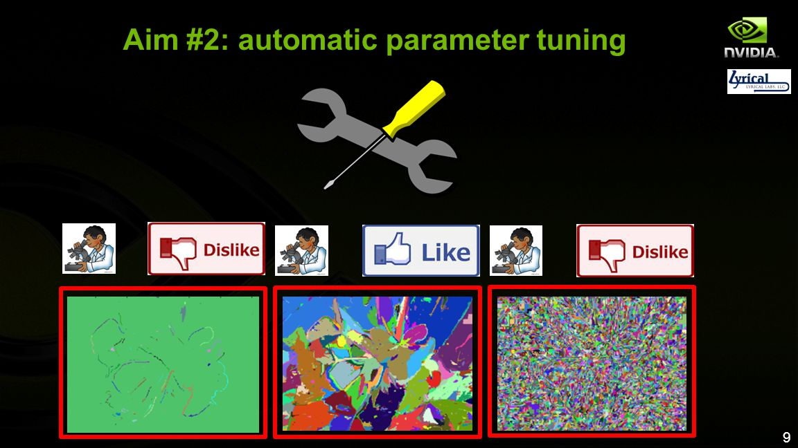 Aim #2: automatic parameter tuning