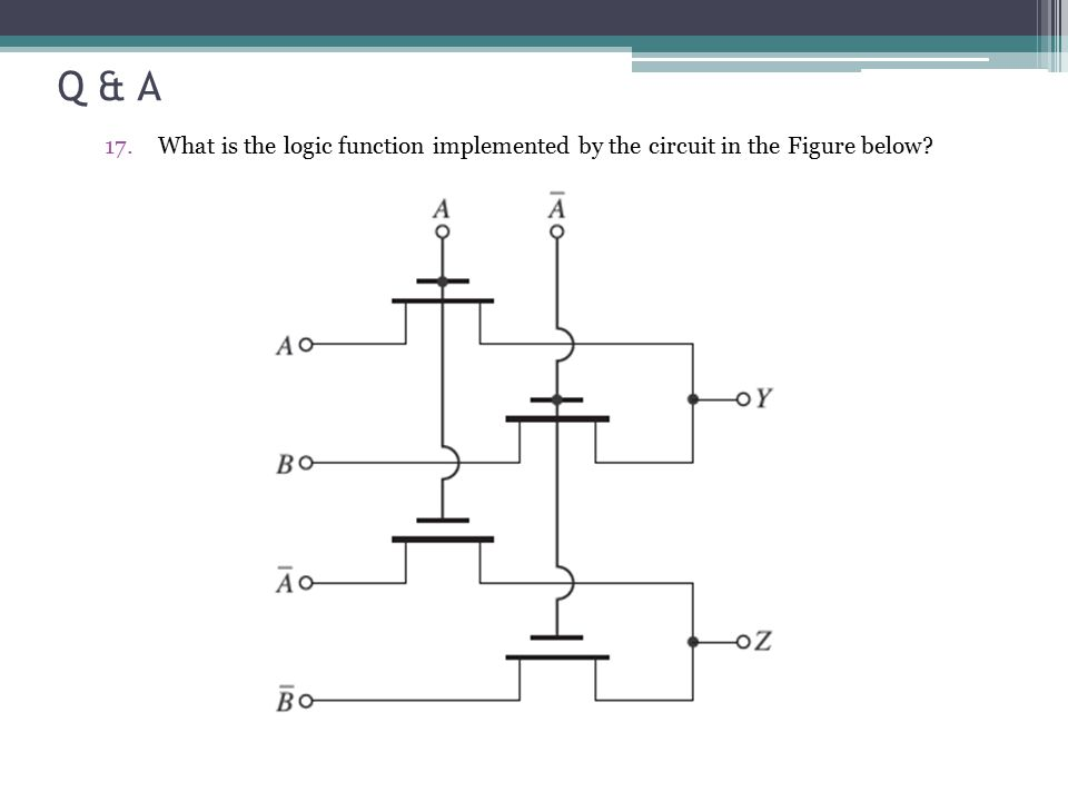 Q & A What is the logic function implemented by the circuit in the Figure below