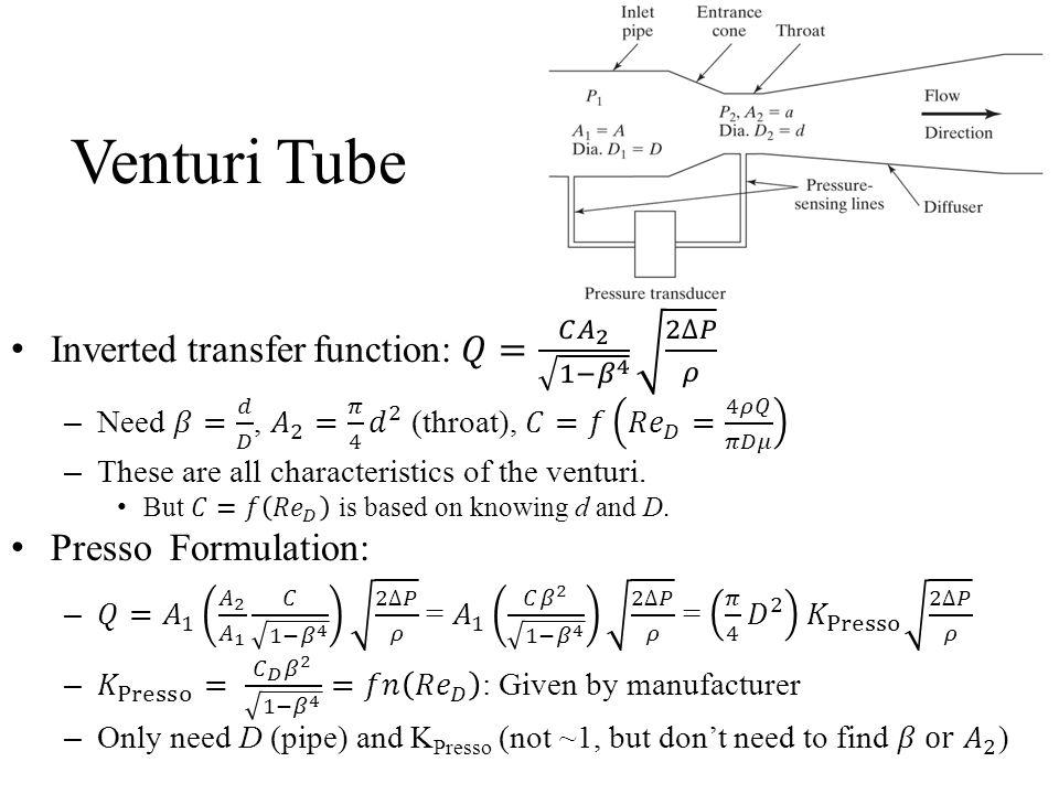 Venturi Tube Inverted transfer function: 𝑄= 𝐶 𝐴 2 1− 𝛽 4 2∆𝑃 𝜌