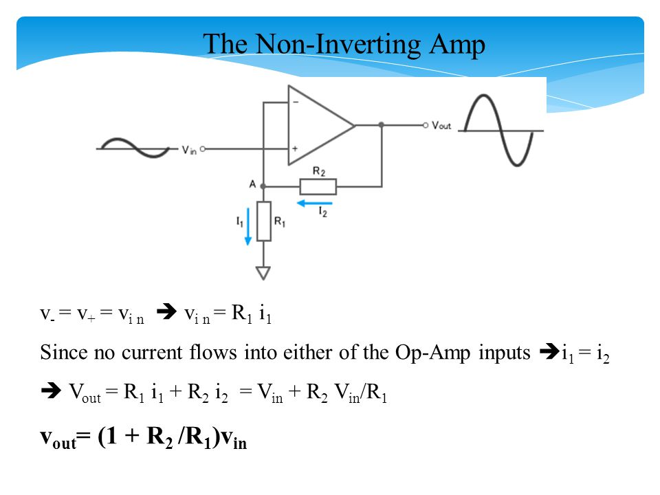 The Non-Inverting Amp vout= (1 + R2 /R1)vin