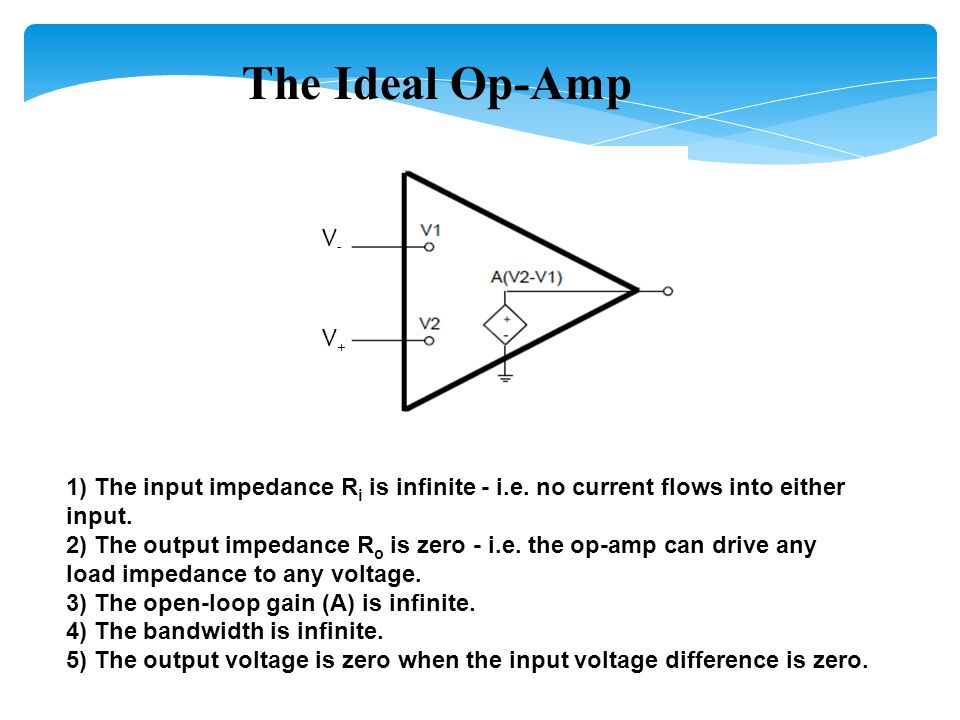 The Ideal Op-Amp V- V+ 1) The input impedance Ri is infinite - i.e. no current flows into either input.