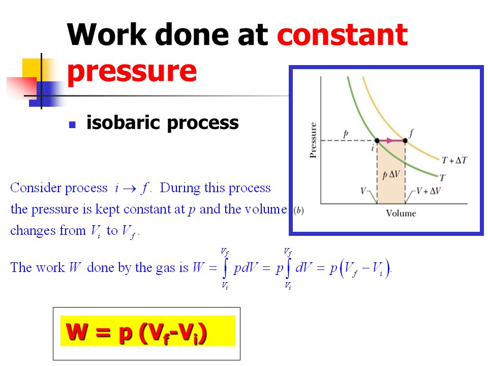 Work done at constant pressure