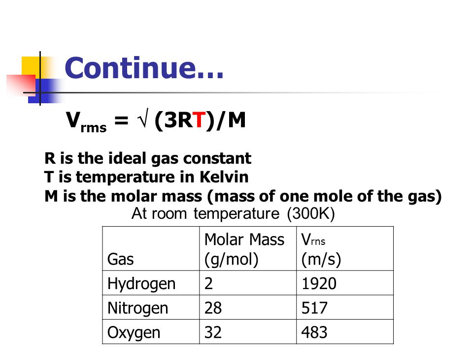 At Room Temperature An Oxygen Molecule With Mass Of