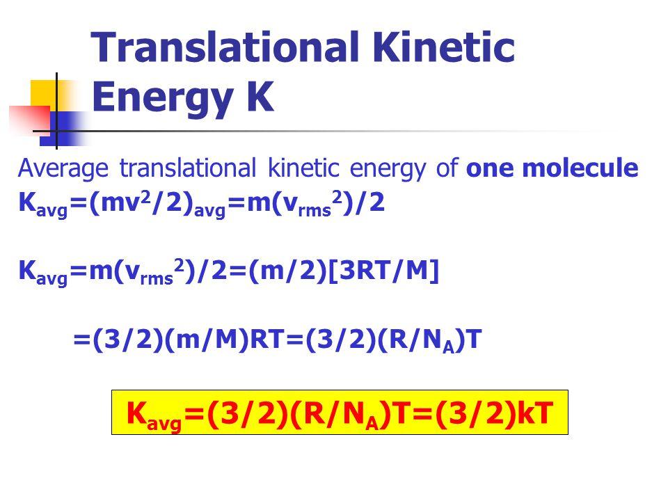 Translational Kinetic Energy K