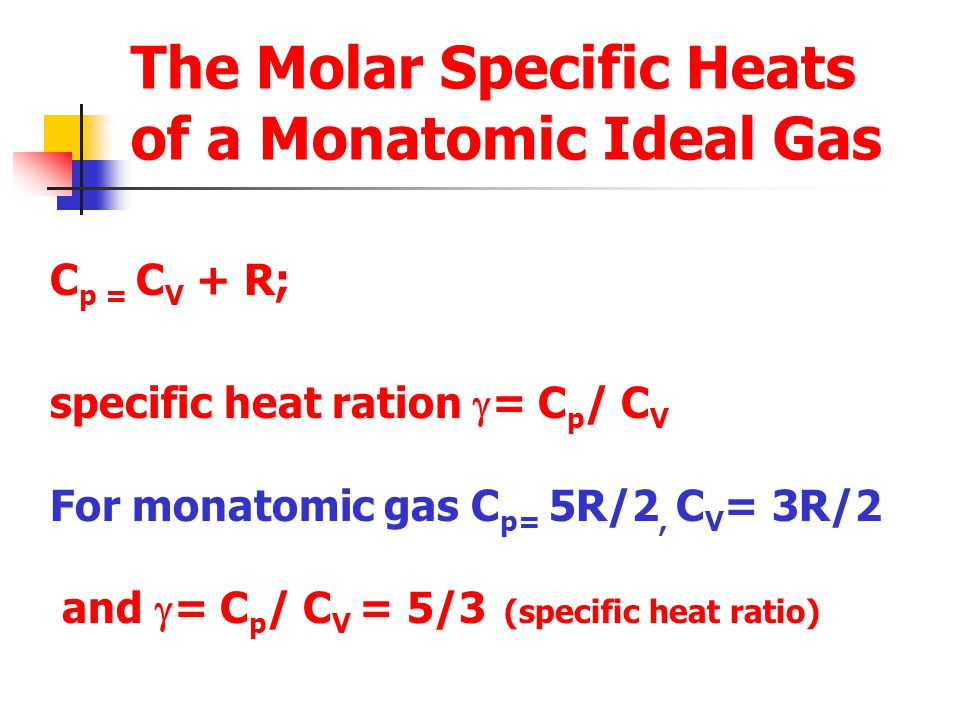 The Molar Specific Heats of a Monatomic Ideal Gas