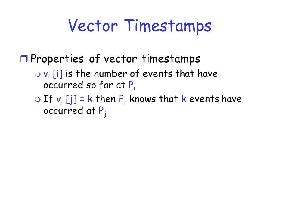 Vector Timestamps Properties of vector timestamps