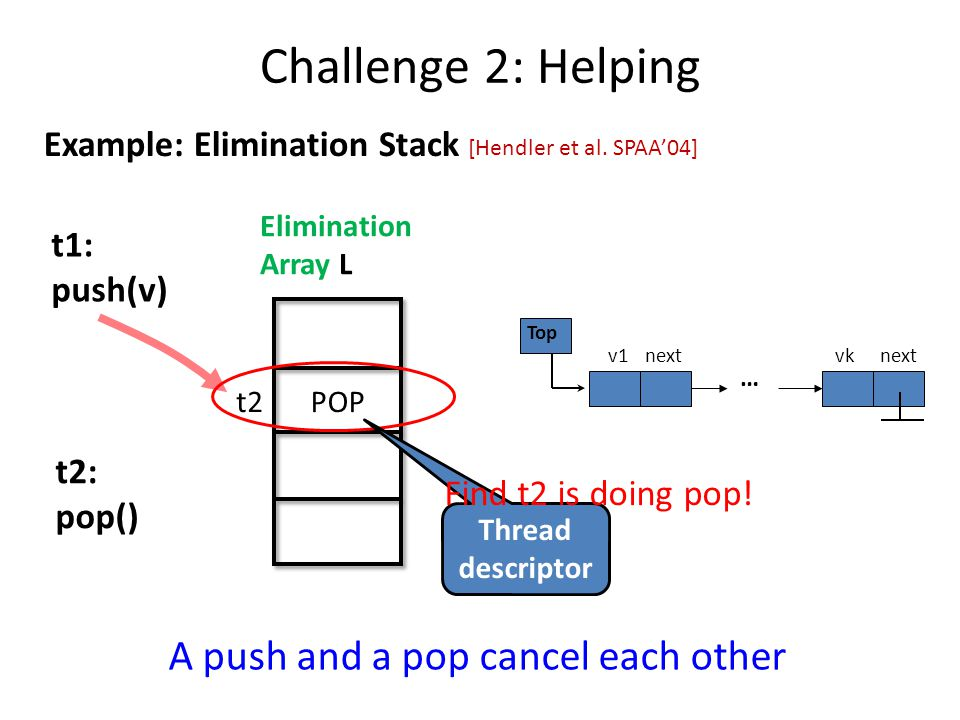 Challenge 2: Helping A push and a pop cancel each other