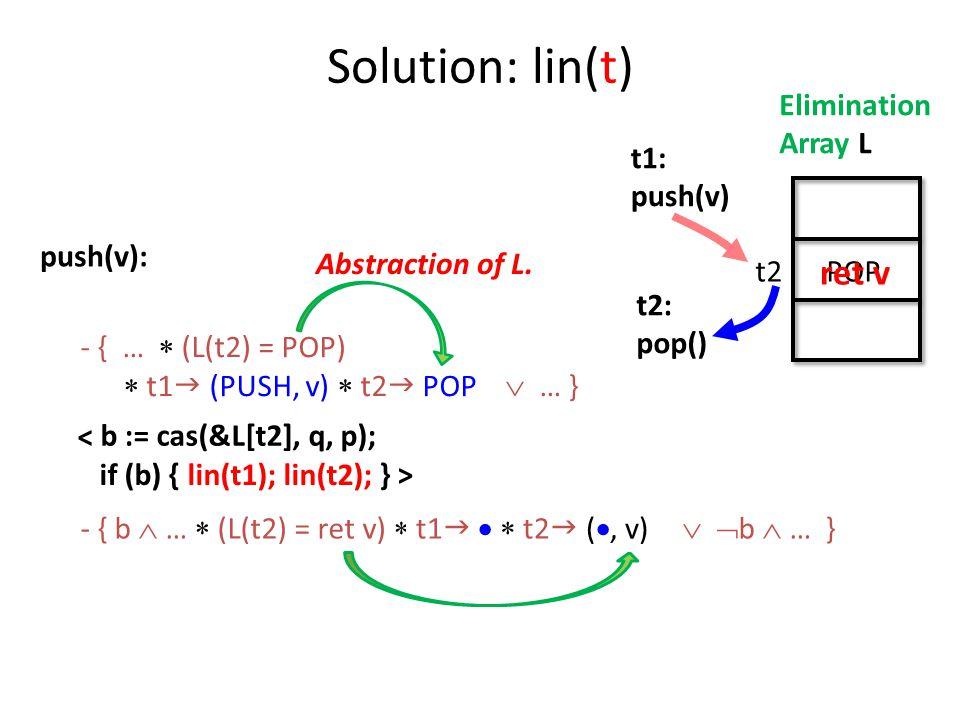 Solution: lin(t) ret v Elimination Array L t1: push(v) push(v):