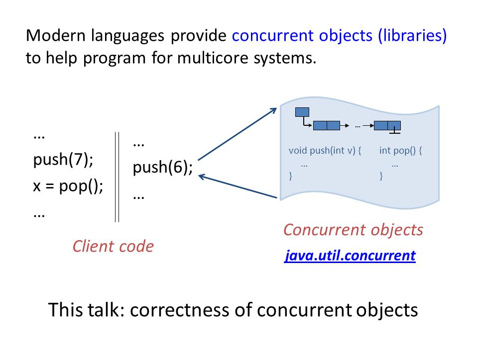 This talk: correctness of concurrent objects