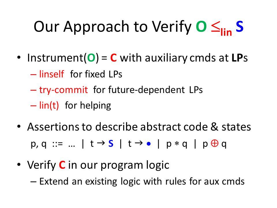 Our Approach to Verify O lin S