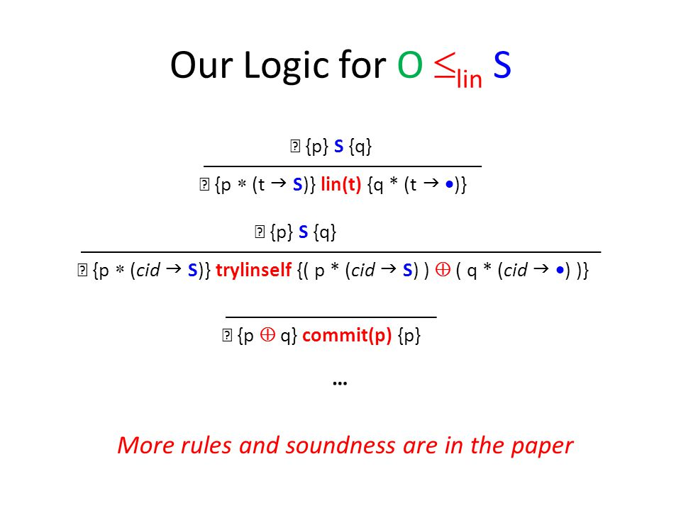 Our Logic for O lin S More rules and soundness are in the paper …
