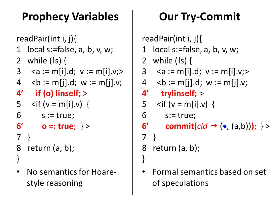 Prophecy Variables Our Try-Commit