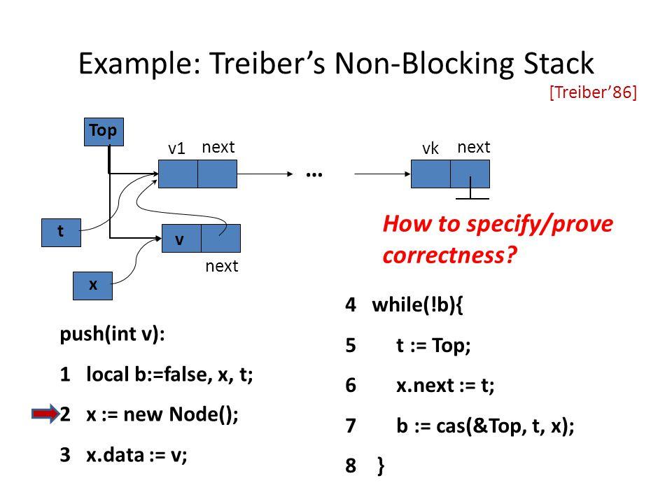 Example: Treiber's Non-Blocking Stack
