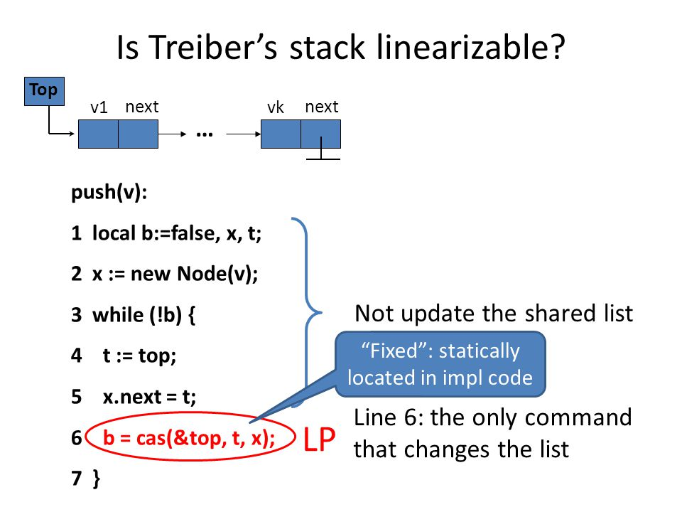 Is Treiber's stack linearizable