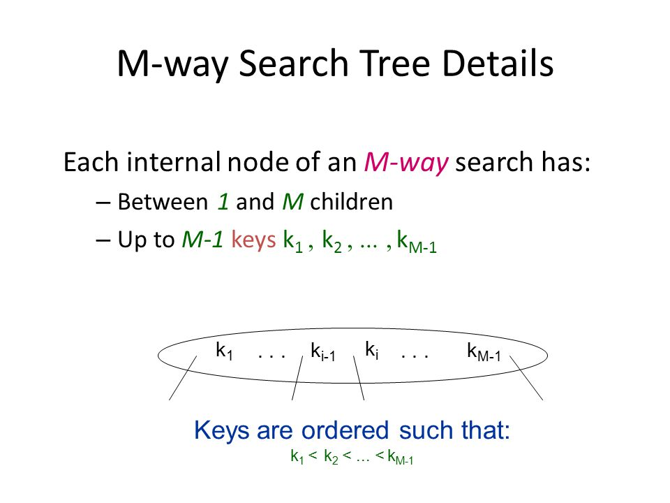 M-way Search Tree Details