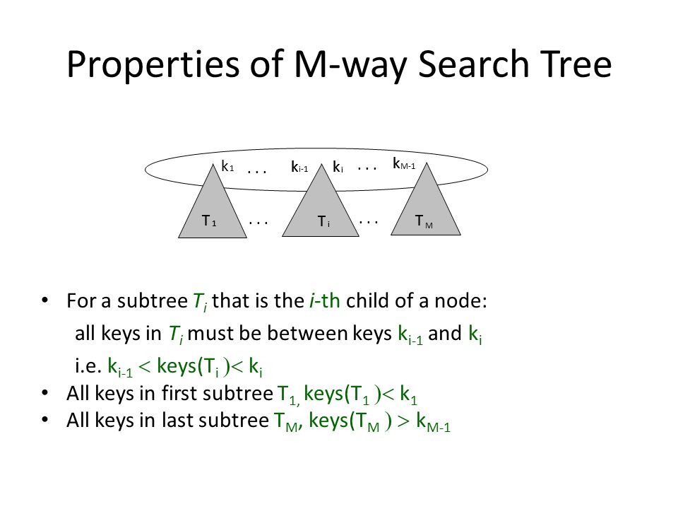 Properties of M-way Search Tree