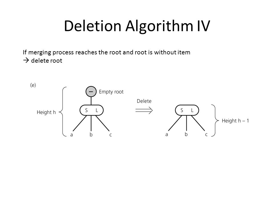 Deletion Algorithm IV If merging process reaches the root and root is without item  delete root