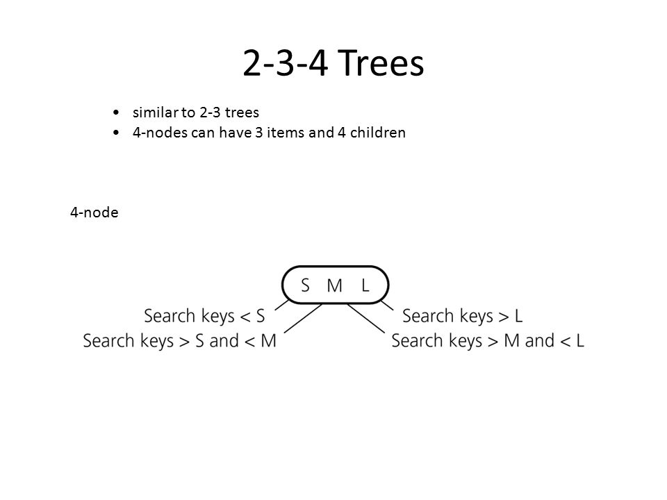 2-3-4 Trees similar to 2-3 trees