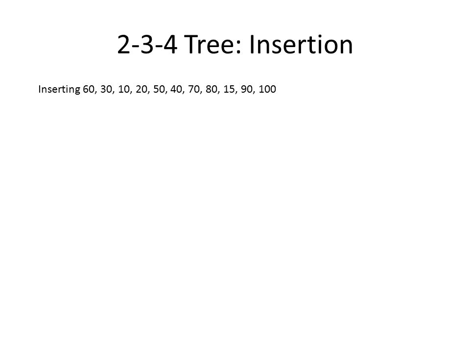 2-3-4 Tree: Insertion Inserting 60, 30, 10, 20, 50, 40, 70, 80, 15, 90, 100