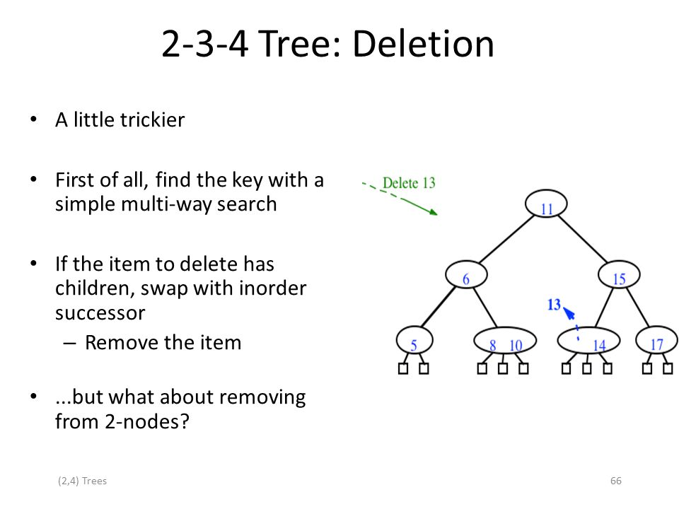 2-3-4 Tree: Deletion A little trickier