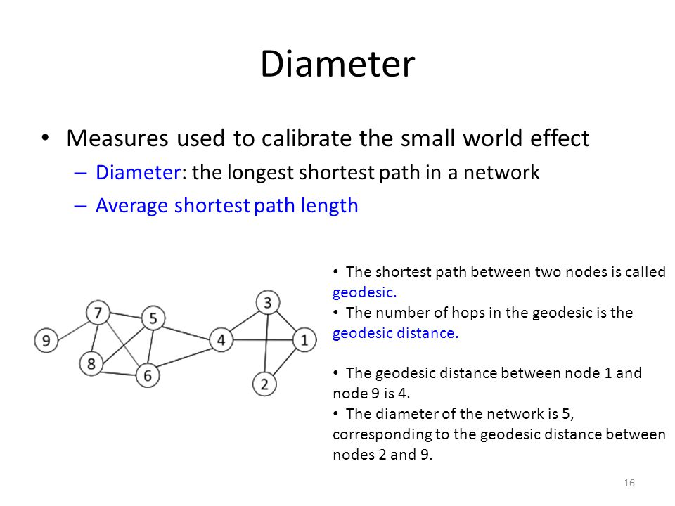 Diameter Measures used to calibrate the small world effect