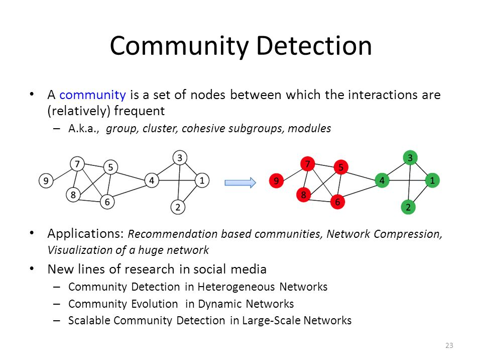 Community Detection A community is a set of nodes between which the interactions are (relatively) frequent.