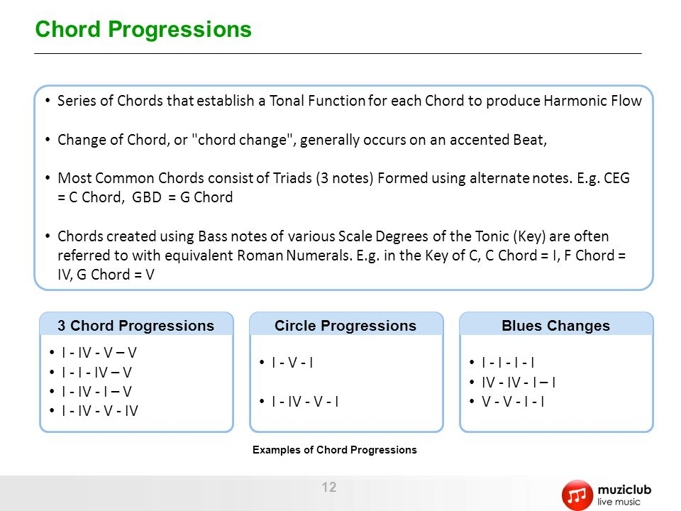 Examples of Chord Progressions