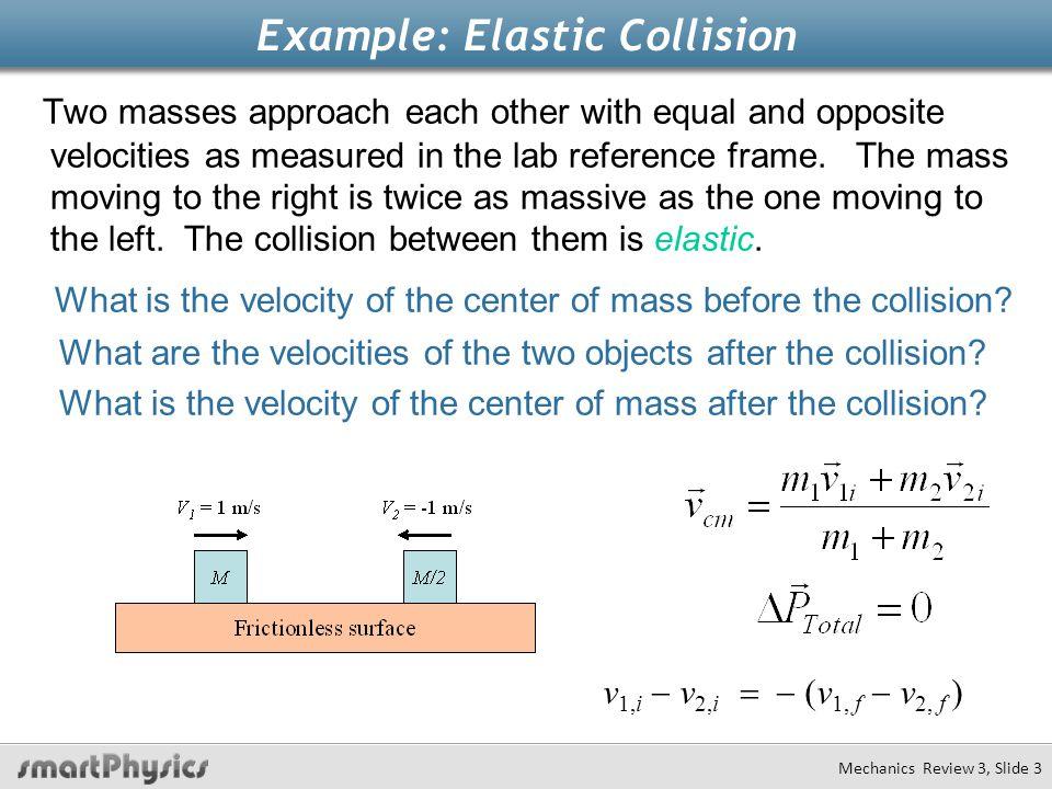 Example: Elastic Collision