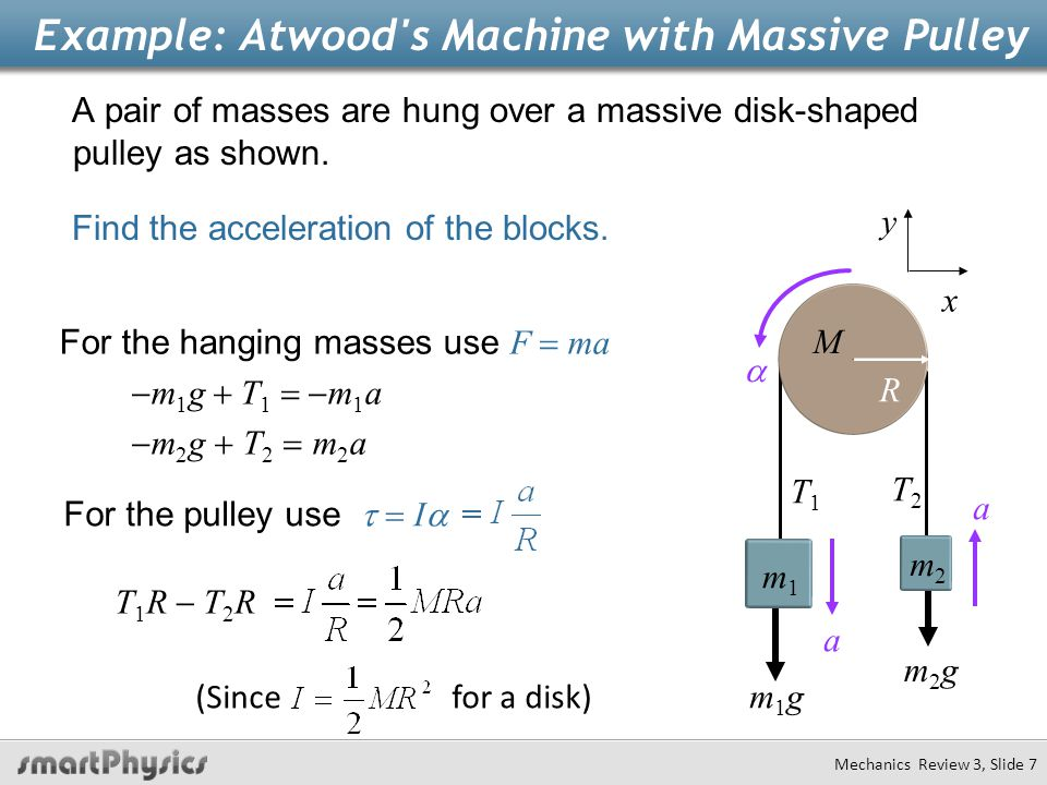 Example: Atwood s Machine with Massive Pulley