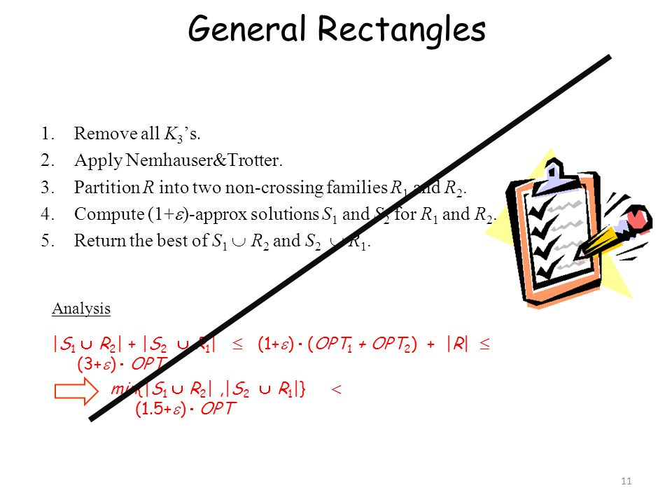 General Rectangles Remove all K3's. Apply Nemhauser&Trotter.