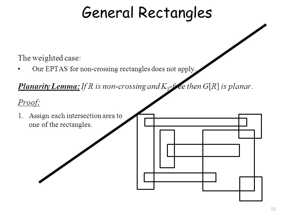 General Rectangles The weighted case: