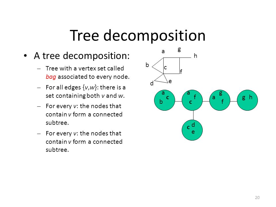 Tree decomposition A tree decomposition: g a