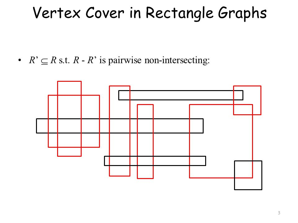 Vertex Cover in Rectangle Graphs