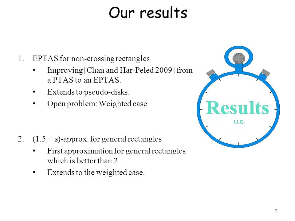 Our results EPTAS for non-crossing rectangles