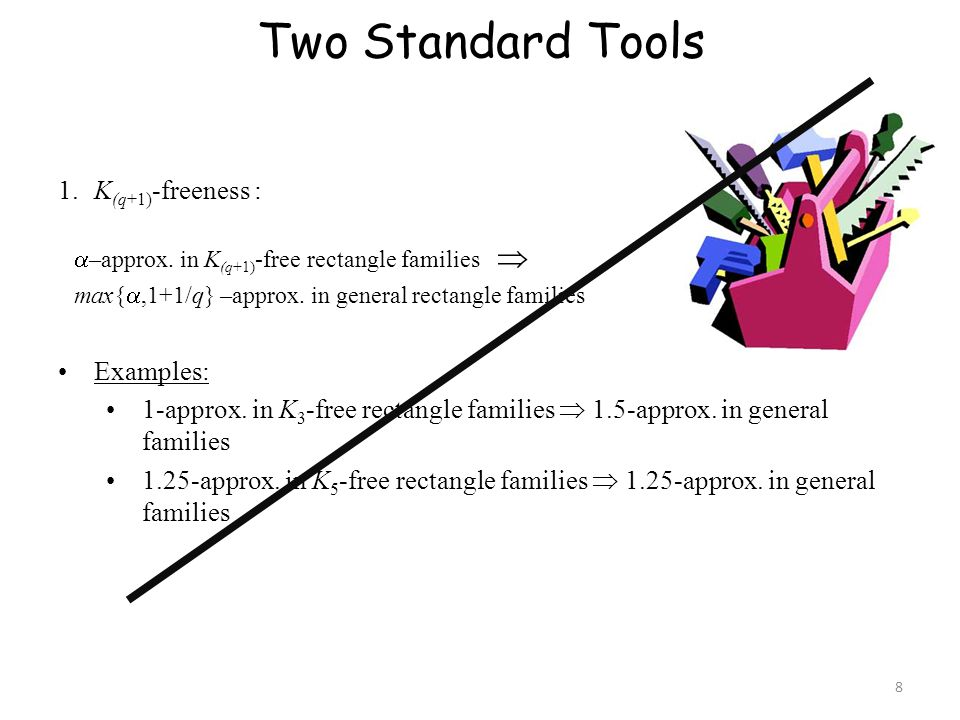 Two Standard Tools 1. K(q+1)-freeness : Examples: